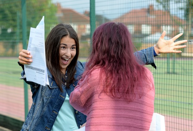 Results and Achievements - Withington Girls' School